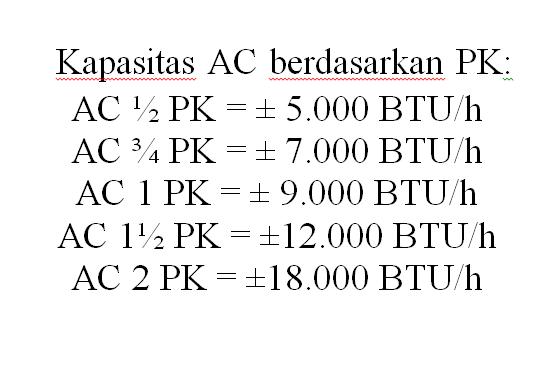 cara-mengetahui-pk-ac