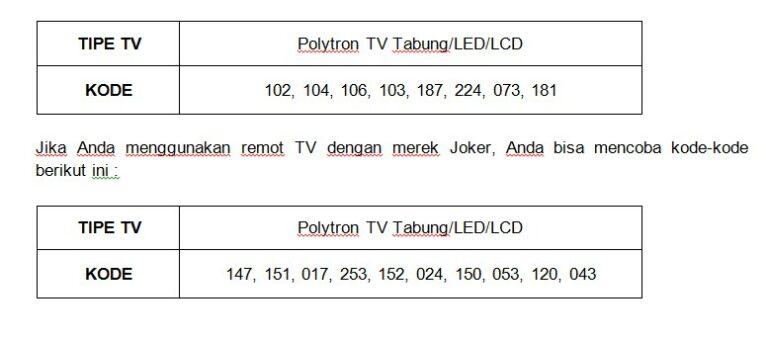 Kode Remot Tv China Untuk Semua Merk Dan Cara Menyetingnya